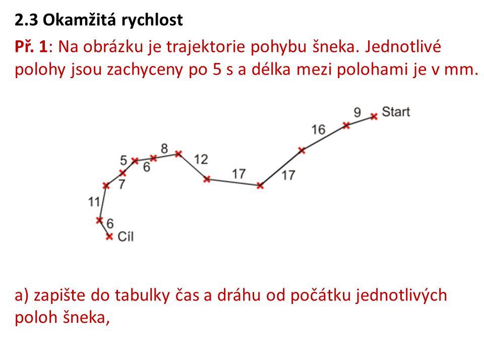 2.3 Okamžitá rychlost Př. 1: Na obrázku je trajektorie pohybu šneka. Jednotlivé polohy jsou zachyceny po 5 s a délka mezi polohami je v mm. a) zapište