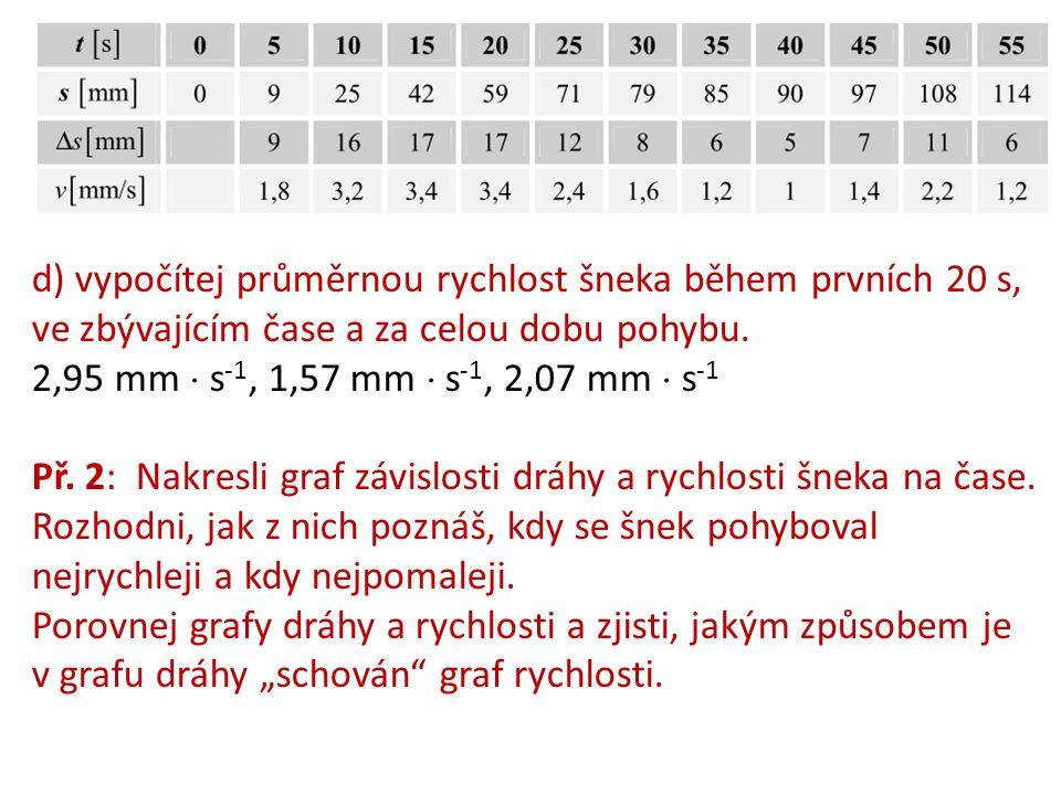 d) vypočítej průměrnou rychlost šneka během prvních 20 s, ve zbývajícím čase a za celou dobu pohybu. 2,95 mm  s -1, 1,57 mm  s -1, 2,07 mm  s -1 Př