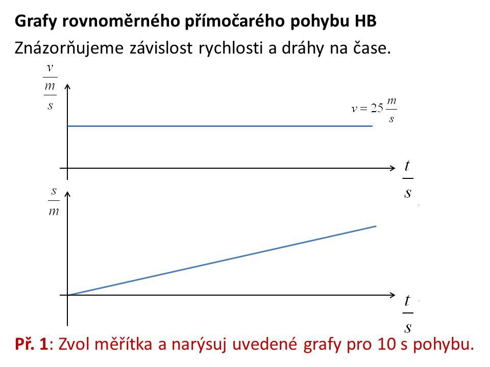 Grafy rovnoměrného přímočarého pohybu HB Znázorňujeme závislost rychlosti a dráhy na čase. Př. 1: Zvol měřítka a narýsuj uvedené grafy pro 10 s pohybu