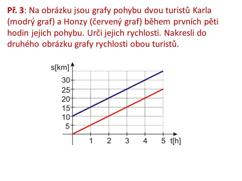 Př. 3: Na obrázku jsou grafy pohybu dvou turistů Karla (modrý graf) a Honzy (červený graf) během prvních pěti hodin jejich pohybu. Urči jejich rychlos