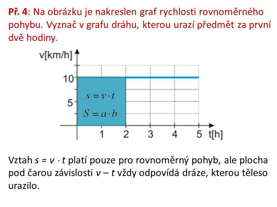 Př. 4: Na obrázku je nakreslen graf rychlosti rovnoměrného pohybu. Vyznač v grafu dráhu, kterou urazí předmět za první dvě hodiny. Vztah s = v  t pla