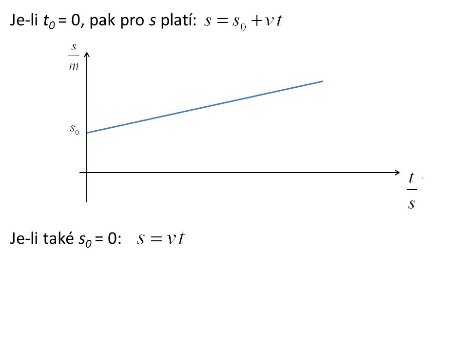 Je-li t 0 = 0, pak pro s platí: Je-li také s 0 = 0: