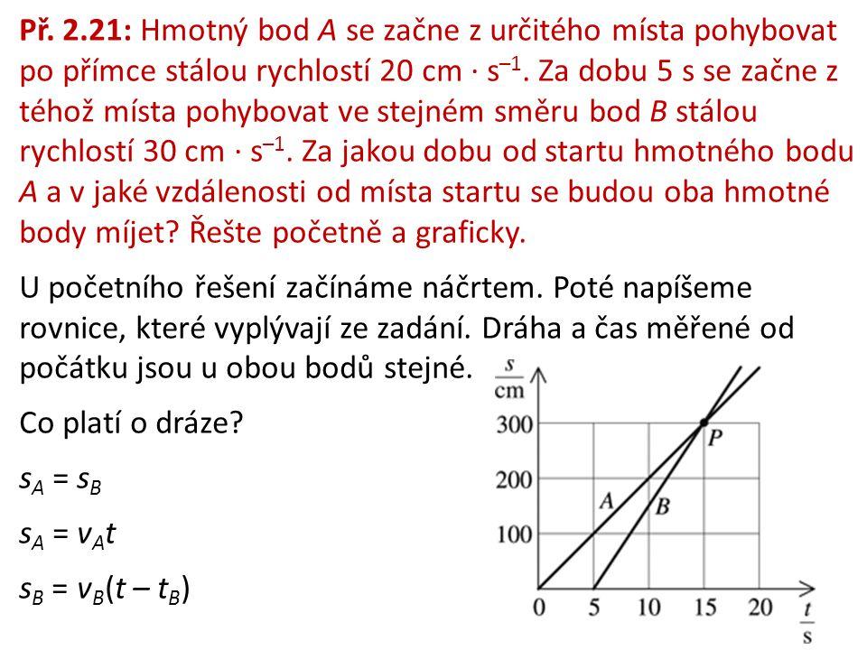 Př. 2.21: Hmotný bod A se začne z určitého místa pohybovat po přímce stálou rychlostí 20 cm ∙ s –1. Za dobu 5 s se začne z téhož místa pohybovat ve st