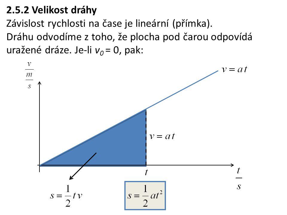 2.5.2 Velikost dráhy Závislost rychlosti na čase je lineární (přímka). Dráhu odvodíme z toho, že plocha pod čarou odpovídá uražené dráze. Je-li v 0 =