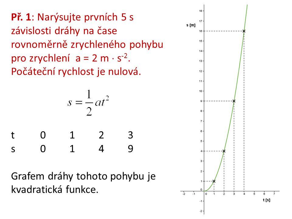 Př. 1: Narýsujte prvních 5 s závislosti dráhy na čase rovnoměrně zrychleného pohybu pro zrychlení a = 2 m  s -2. Počáteční rychlost je nulová. t0123t