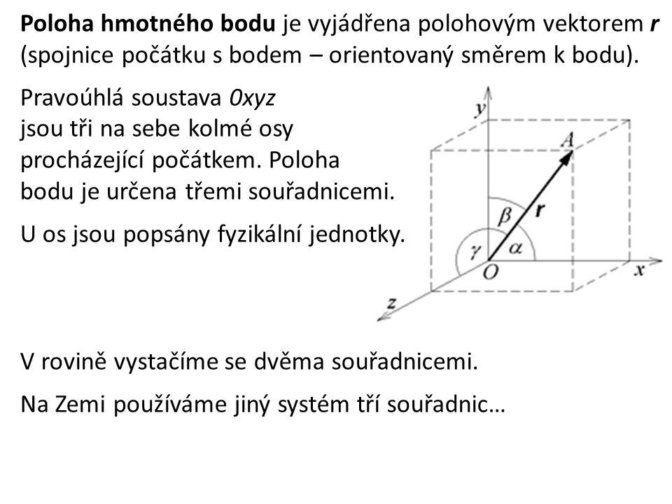 Poloha hmotného bodu je vyjádřena polohovým vektorem r (spojnice počátku s bodem – orientovaný směrem k bodu). Pravoúhlá soustava 0xyz jsou tři na seb