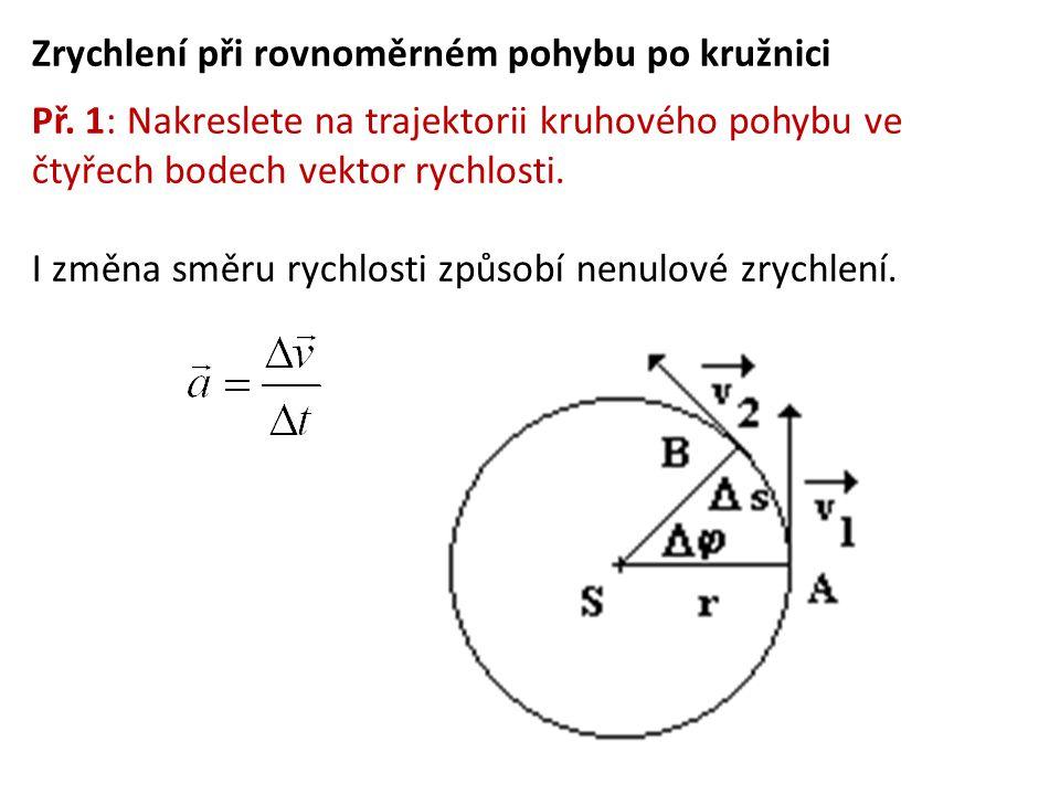 Zrychlení při rovnoměrném pohybu po kružnici Př. 1: Nakreslete na trajektorii kruhového pohybu ve čtyřech bodech vektor rychlosti. I změna směru rychl
