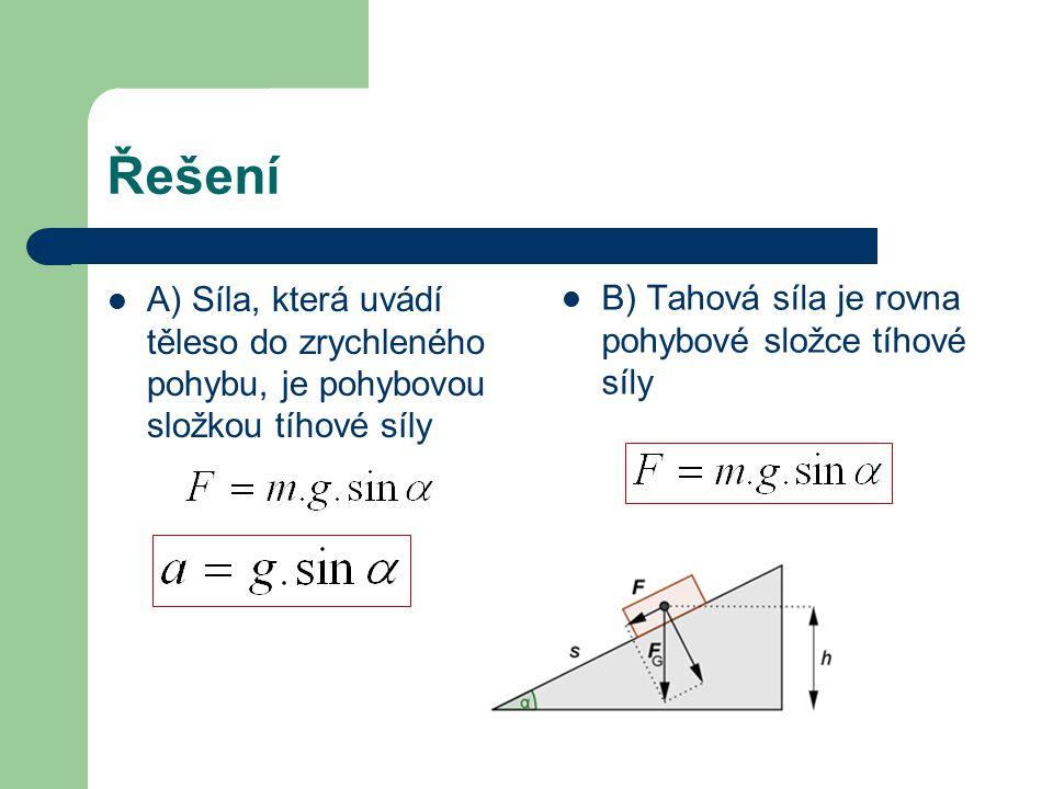 Řešení A) Síla, která uvádí těleso do zrychleného pohybu, je pohybovou složkou tíhové síly B) Tahová síla je rovna pohybové složce tíhové síly