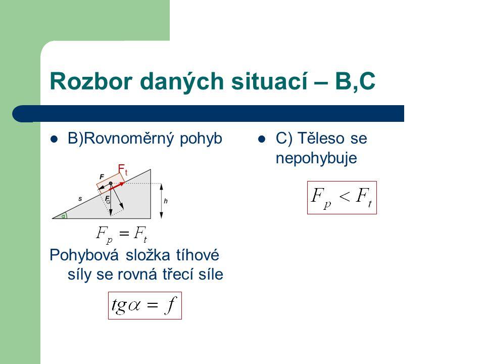 Rozbor daných situací – B,C B)Rovnoměrný pohyb Pohybová složka tíhové síly se rovná třecí síle C) Těleso se nepohybuje FtFt