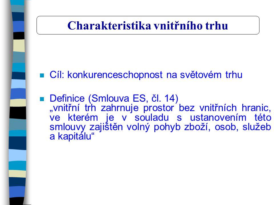 """Charakteristika vnitřního trhu n Cíl: konkurenceschopnost na světovém trhu n Definice (Smlouva ES, čl. 14) """"vnitřní trh zahrnuje prostor bez vnitřních"""