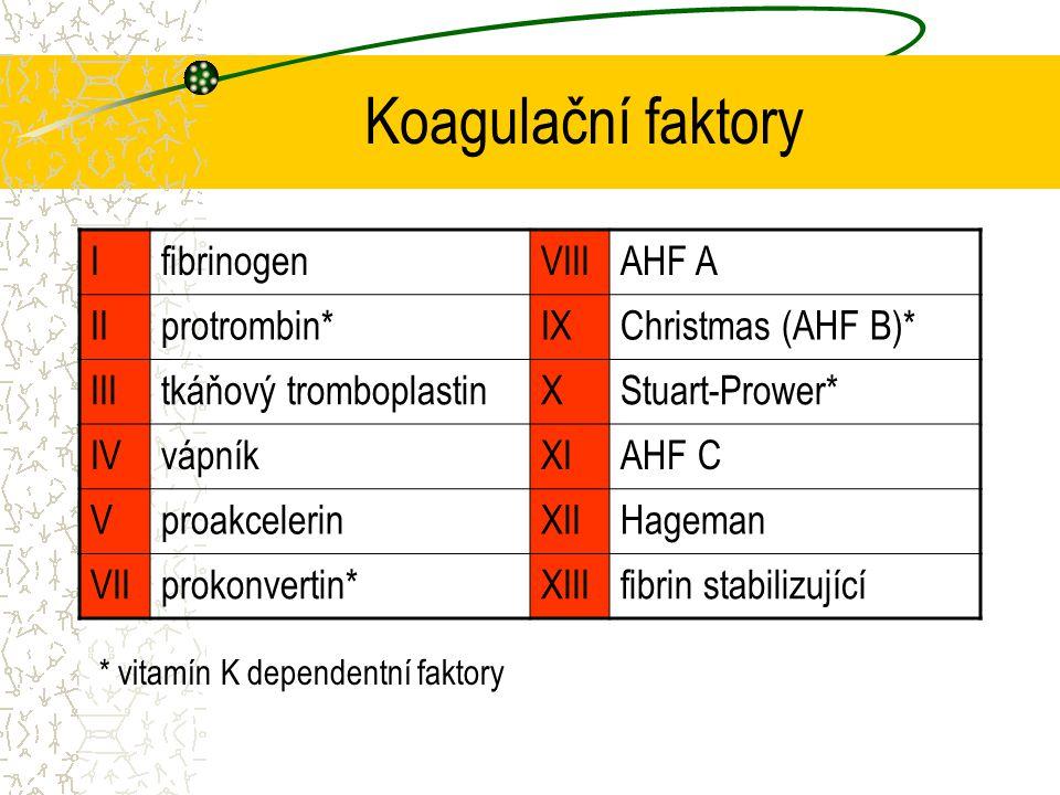 Koagulační faktory IfibrinogenVIIIAHF A IIprotrombin*IXChristmas (AHF B)* IIItkáňový tromboplastinXStuart-Prower* IVvápníkXIAHF C VproakcelerinXIIHage