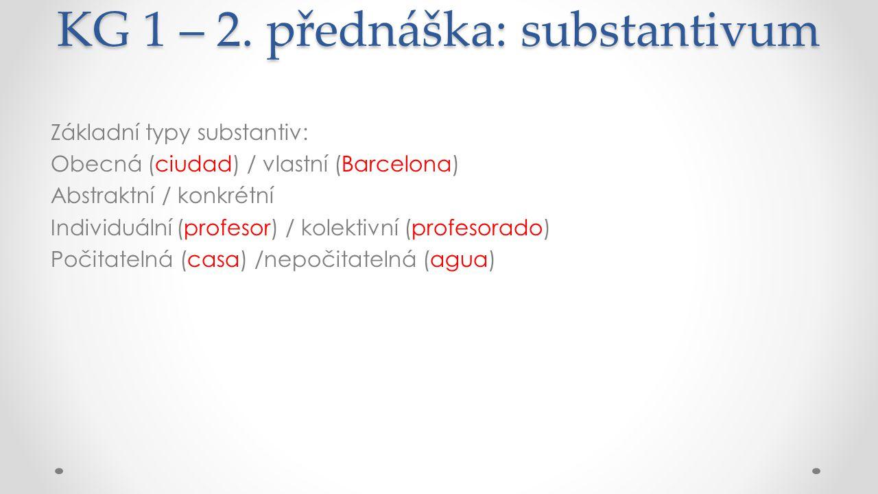 KL1 – 2. přednáška: adjektivum Postavení adjektiva Antepozice Postpozice Shoda se substantivem