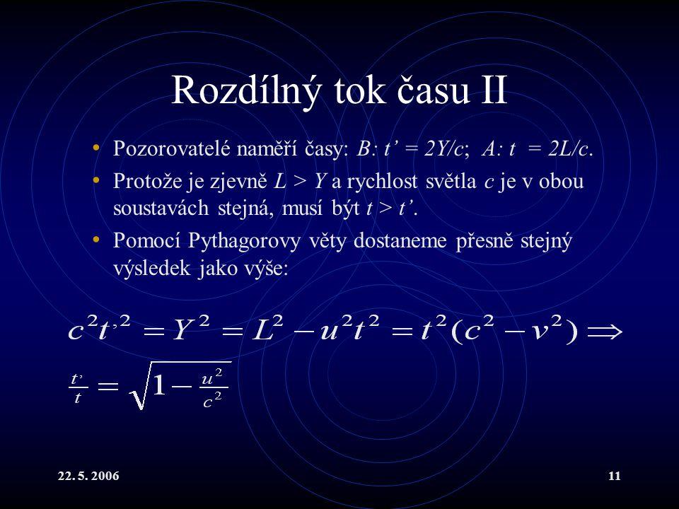 22. 5. 200611 Rozdílný tok času II Pozorovatelé naměří časy: B: t' = 2Y/c; A: t = 2L/c. Protože je zjevně L > Y a rychlost světla c je v obou soustavá
