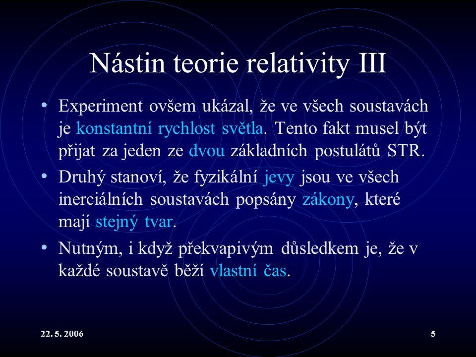 22. 5. 20065 Nástin teorie relativity III Experiment ovšem ukázal, že ve všech soustavách je konstantní rychlost světla. Tento fakt musel být přijat z