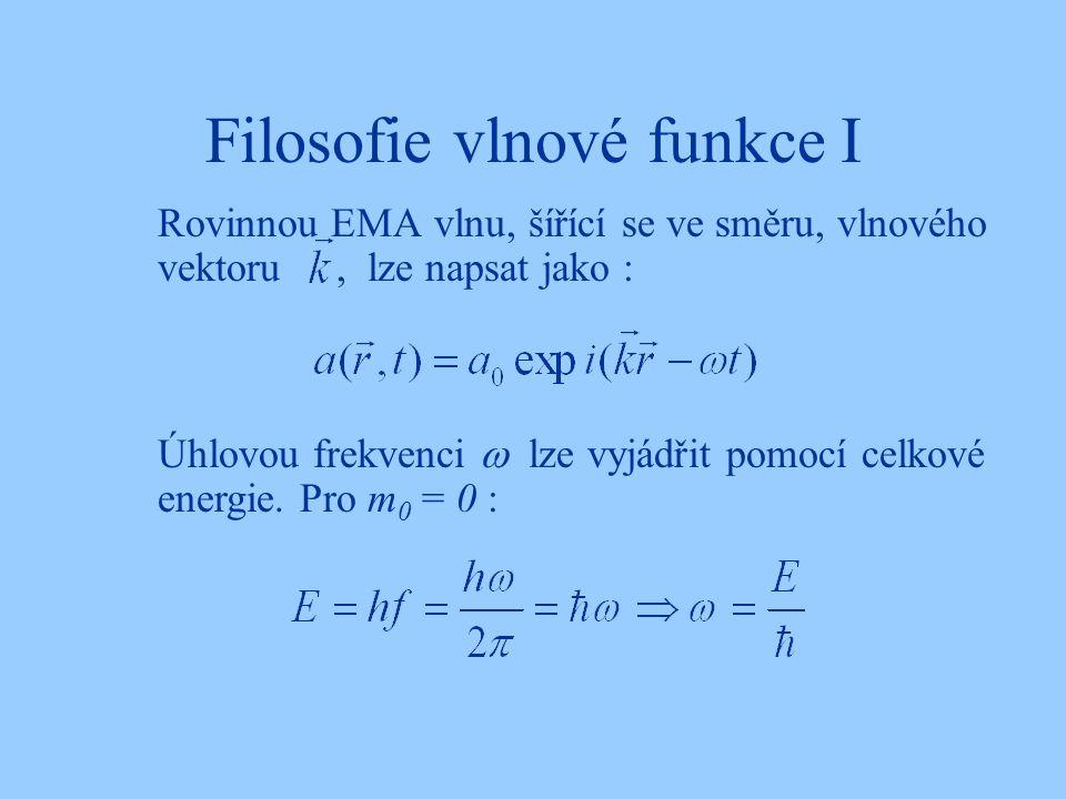 Filosofie vlnové funkce I Rovinnou EMA vlnu, šířící se ve směru, vlnového vektoru, lze napsat jako : Úhlovou frekvenci  lze vyjádřit pomocí celkové e
