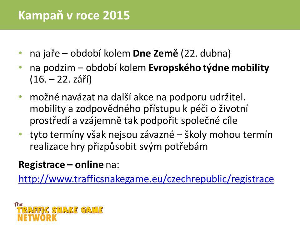 Kampaň v roce 2015 na jaře – období kolem Dne Země (22. dubna) na podzim – období kolem Evropského týdne mobility (16. – 22. září) možné navázat na da