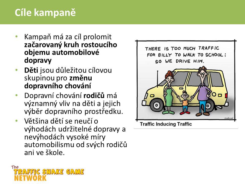 Cíle kampaně Kampaň má za cíl prolomit začarovaný kruh rostoucího objemu automobilové dopravy Děti jsou důležitou cílovou skupinou pro změnu dopravníh