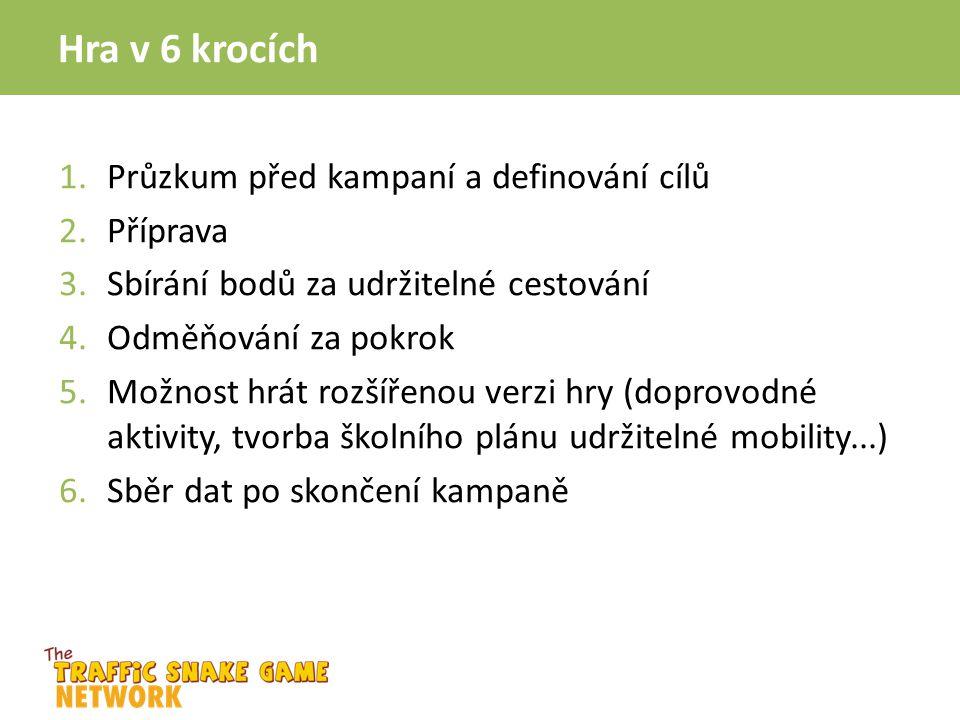 Hra v 6 krocích 1.Průzkum před kampaní a definování cílů 2.Příprava 3.Sbírání bodů za udržitelné cestování 4.Odměňování za pokrok 5.Možnost hrát rozší