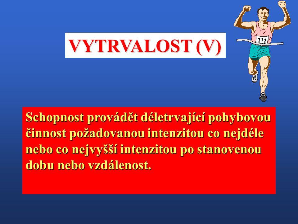 Maximální spotřeba kyslíku - VO 2 max : běžci na lyžích 80-90 ml/min/kg : cyklisti silniční 70-80 ml/min/kg : plavci 60-70 ml/kg/min : tenisti 55-60 ml/min/kg : gymnasti 50-55 ml/min/kg : netrénovaní ???.