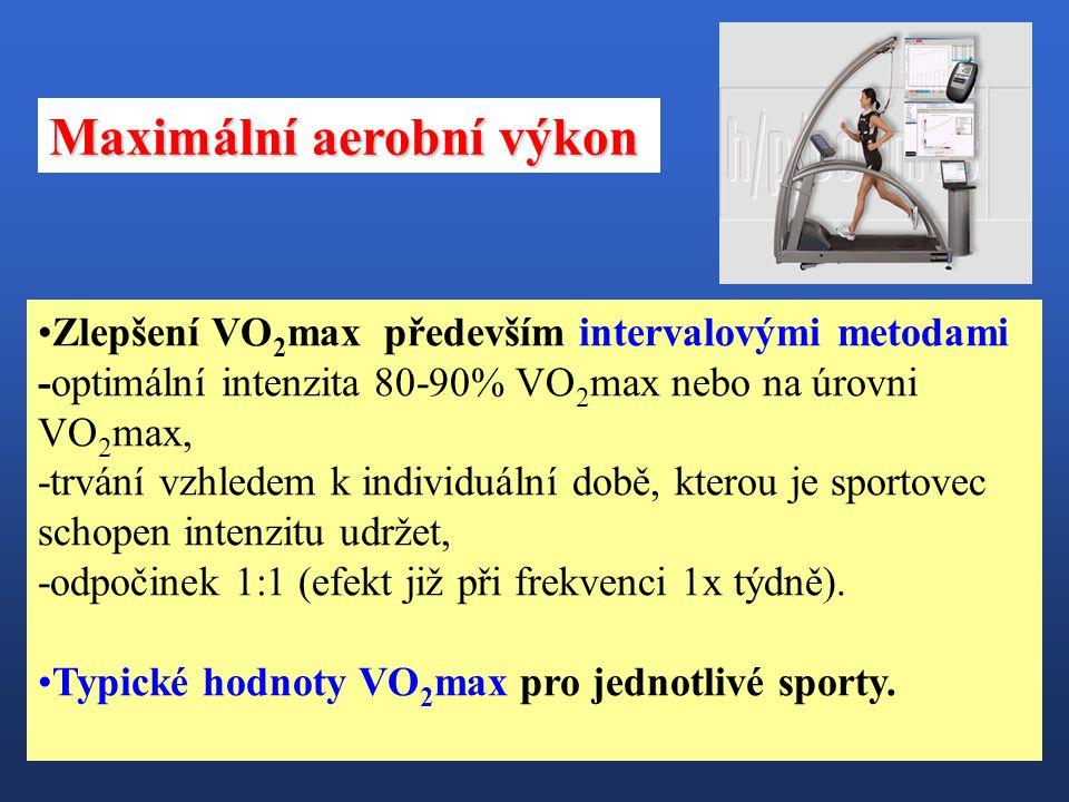 Zlepšení VO 2 max především intervalovými metodami -optimální intenzita 80-90% VO 2 max nebo na úrovni VO 2 max, -trvání vzhledem k individuální době,