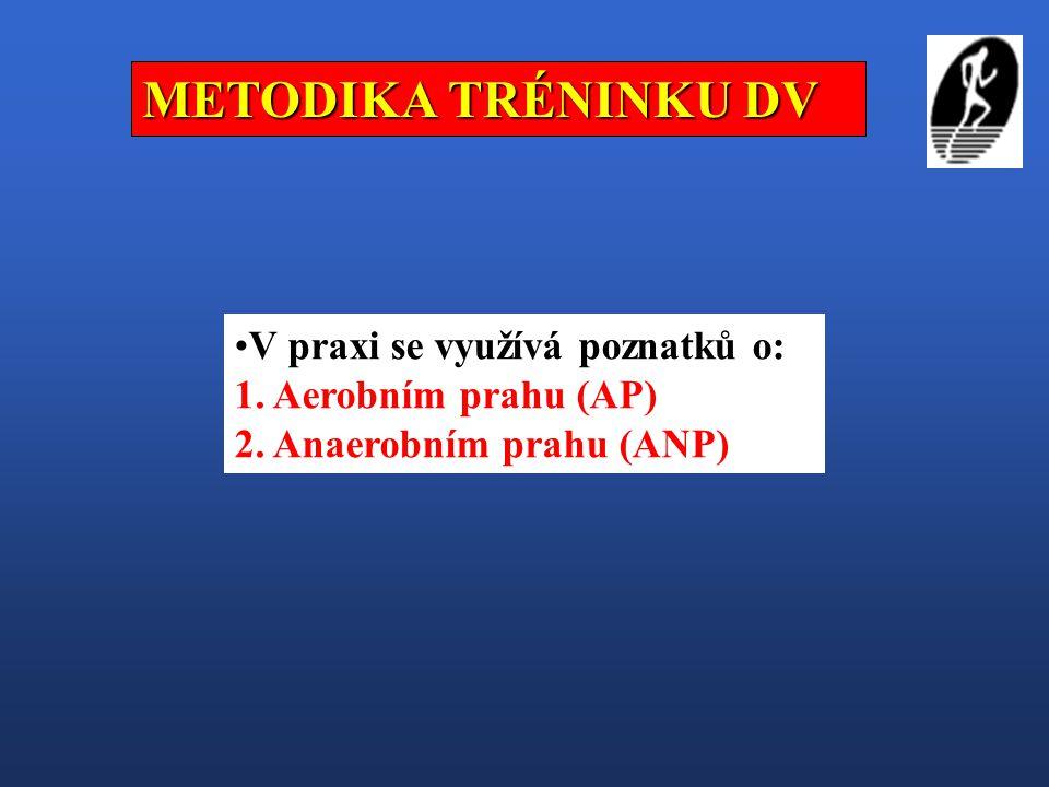 V praxi se využívá poznatků o: 1. Aerobním prahu (AP) 2. Anaerobním prahu (ANP) METODIKA TRÉNINKU DV