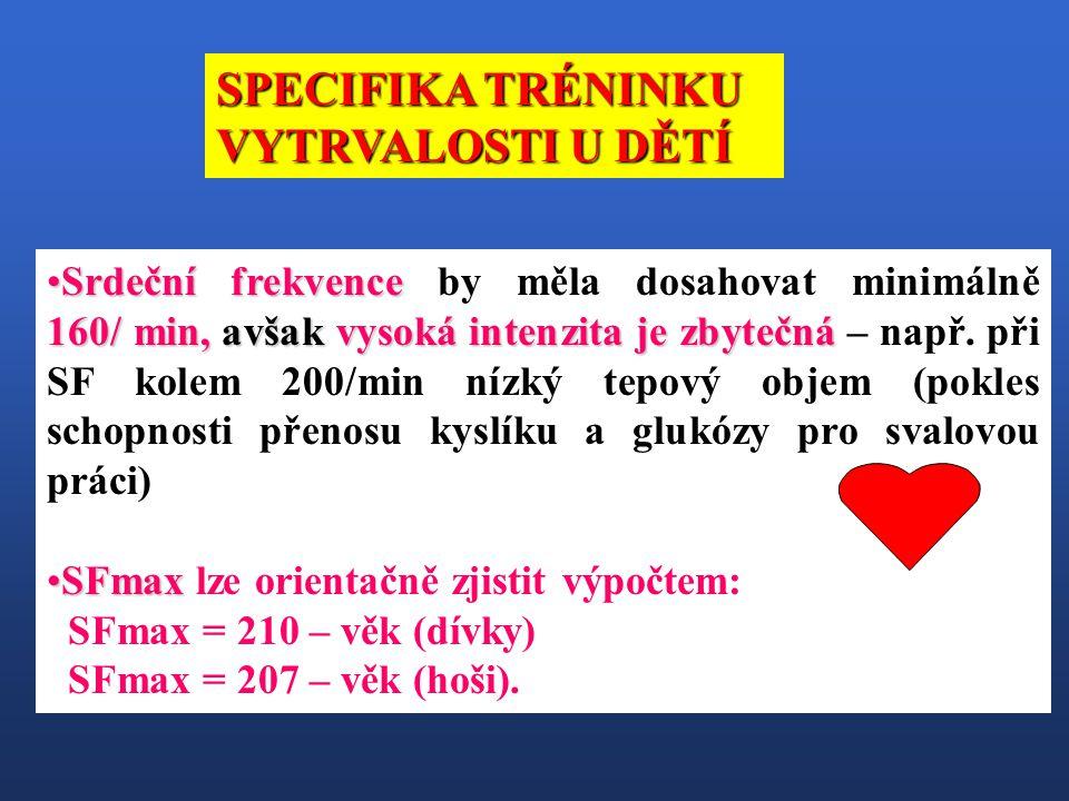 Srdeční frekvence 160/ min, avšak vysoká intenzita je zbytečnáSrdeční frekvence by měla dosahovat minimálně 160/ min, avšak vysoká intenzita je zbyteč