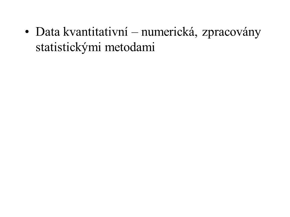 Data kvantitativní – numerická, zpracovány statistickými metodami