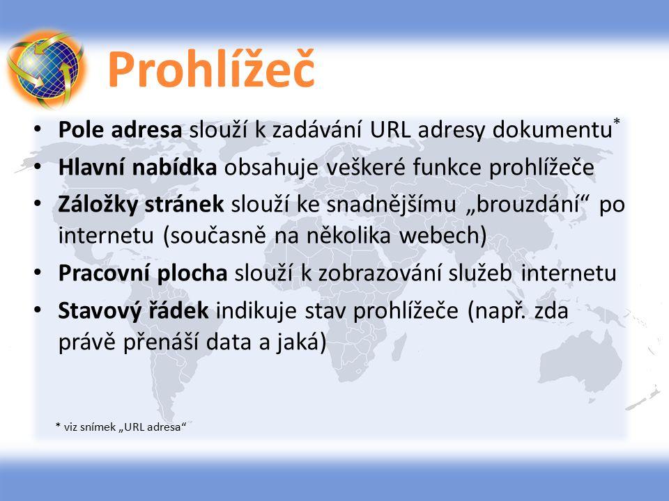 Prohlížeč Pole adresa slouží k zadávání URL adresy dokumentu * Hlavní nabídka obsahuje veškeré funkce prohlížeče Záložky stránek slouží ke snadnějšímu
