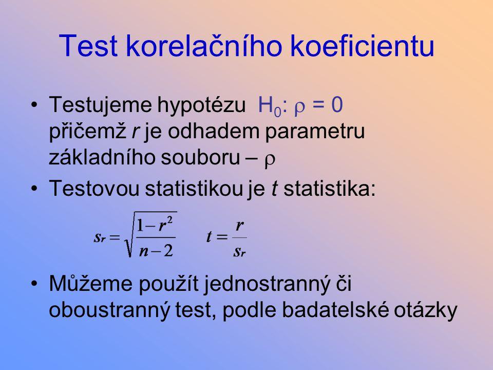 Test korelačního koeficientu Testujeme hypotézu H 0 :  = 0 přičemž r je odhadem parametru základního souboru –  Testovou statistikou je t statistika