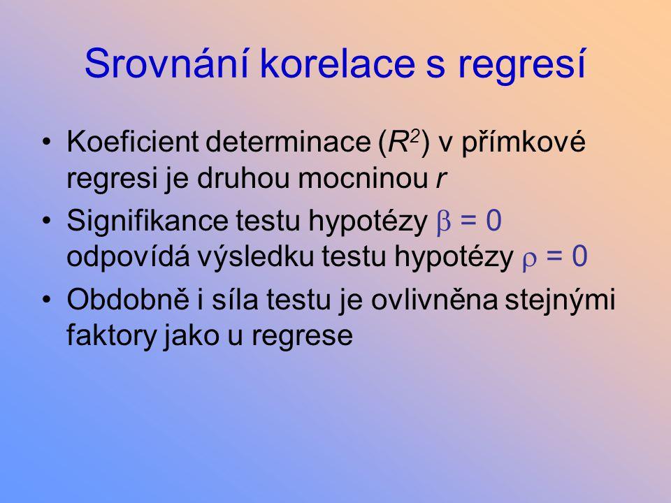 Srovnání korelace s regresí Koeficient determinace (R 2 ) v přímkové regresi je druhou mocninou r Signifikance testu hypotézy  = 0 odpovídá výsledku