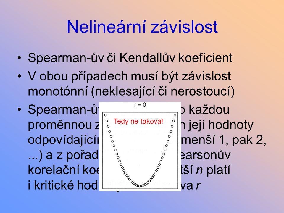 Nelineární závislost Spearman-ův či Kendallův koeficient V obou případech musí být závislost monotónní (neklesající či nerostoucí) Spearman-ův koefici