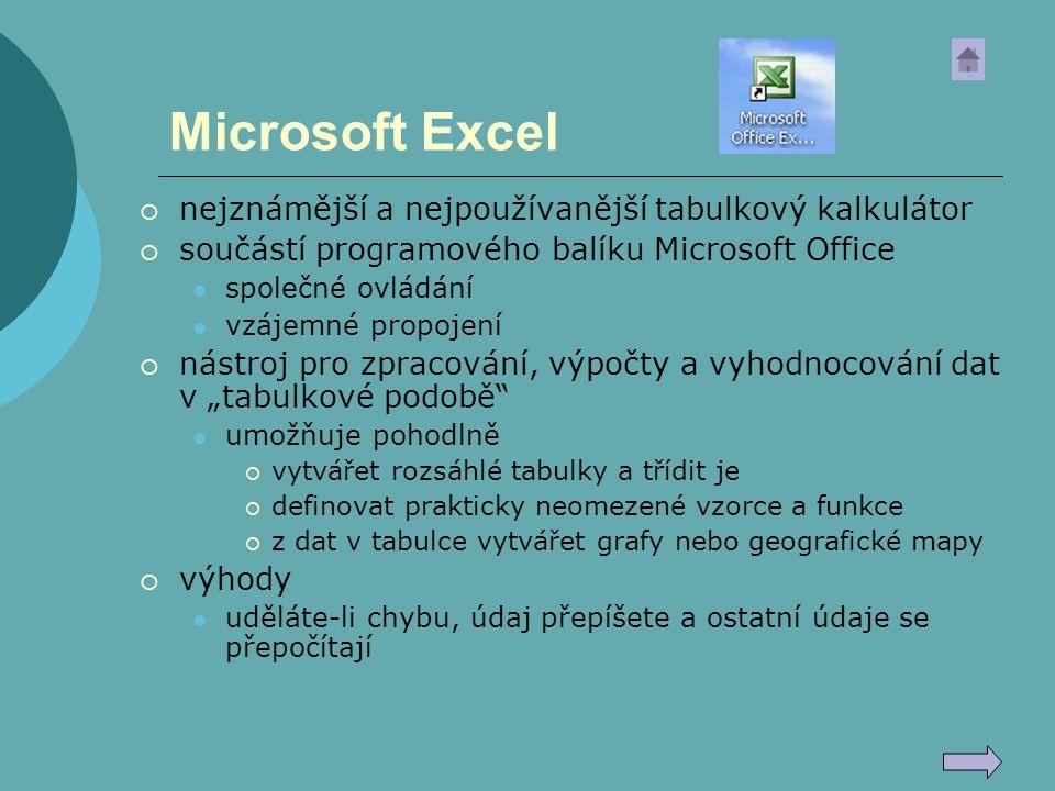 Microsoft Excel  nejznámější a nejpoužívanější tabulkový kalkulátor  součástí programového balíku Microsoft Office společné ovládání vzájemné propoj