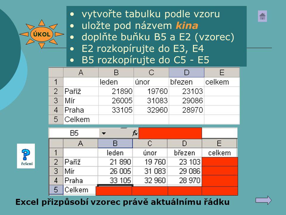Excel přizpůsobí vzorec právě aktuálnímu řádku vytvořte tabulku podle vzoru uložte pod názvem kina doplňte buňku B5 a E2 (vzorec) E2 rozkopírujte do E