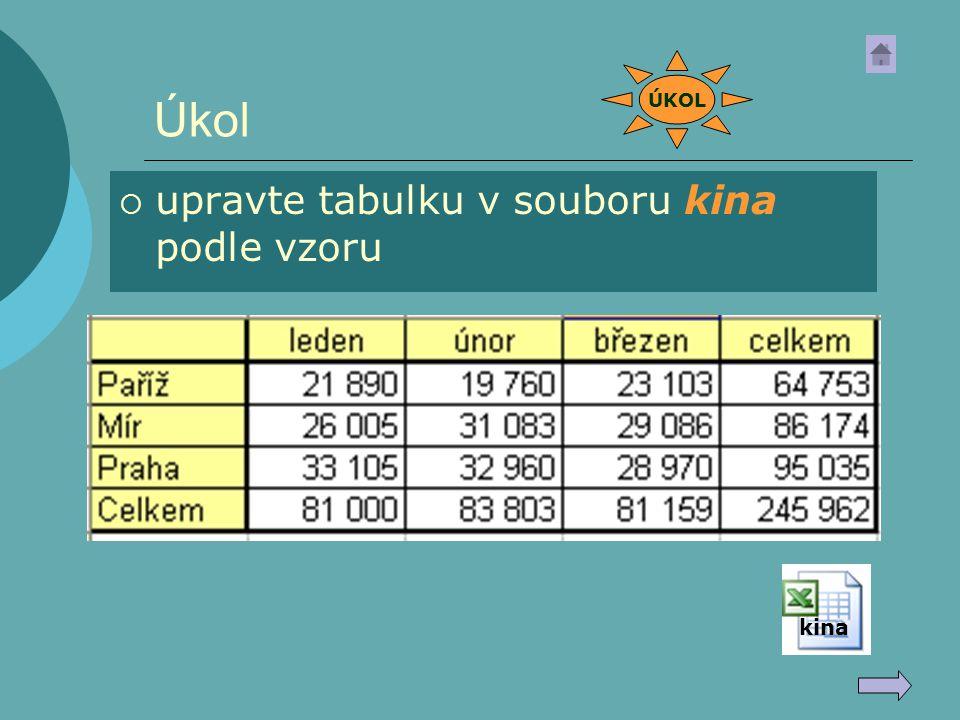 Procvičení - funkce SUMA, PRŮMĚR, POČET, MIN, MAX  otevřete soubor FUNKCE  doplňte tabulku s použitím jednoduchých vzorců (využijte rozkopírování)  hodnotu průměru nastavte na 2 deset.