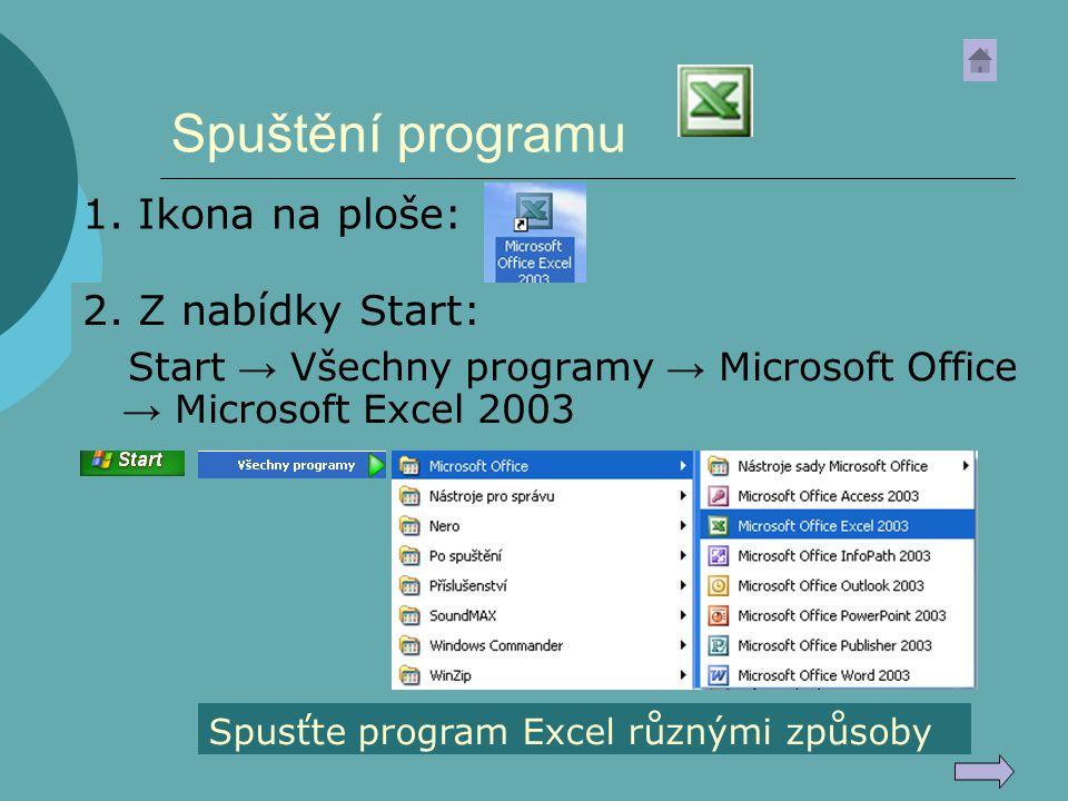 Spuštění programu 1. Ikona na ploše: 2. Z nabídky Start: Start → Všechny programy → Microsoft Office → Microsoft Excel 2003 Spusťte program Excel různ