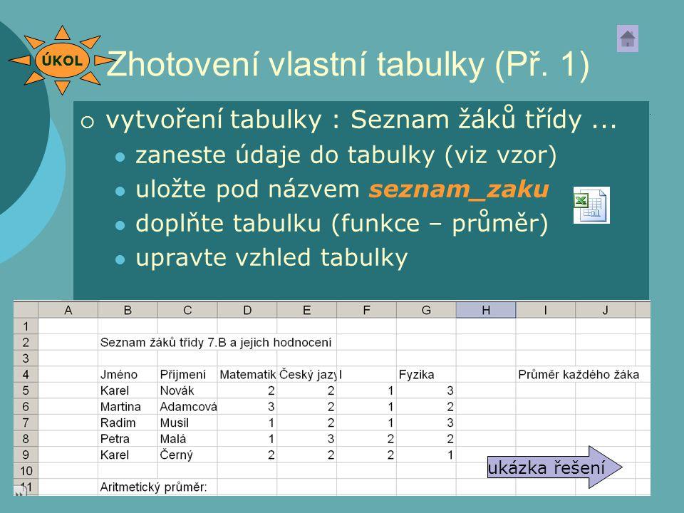 Zhotovení vlastní tabulky (Př. 1)  vytvoření tabulky : Seznam žáků třídy... zaneste údaje do tabulky (viz vzor) uložte pod názvem seznam_zaku doplňte