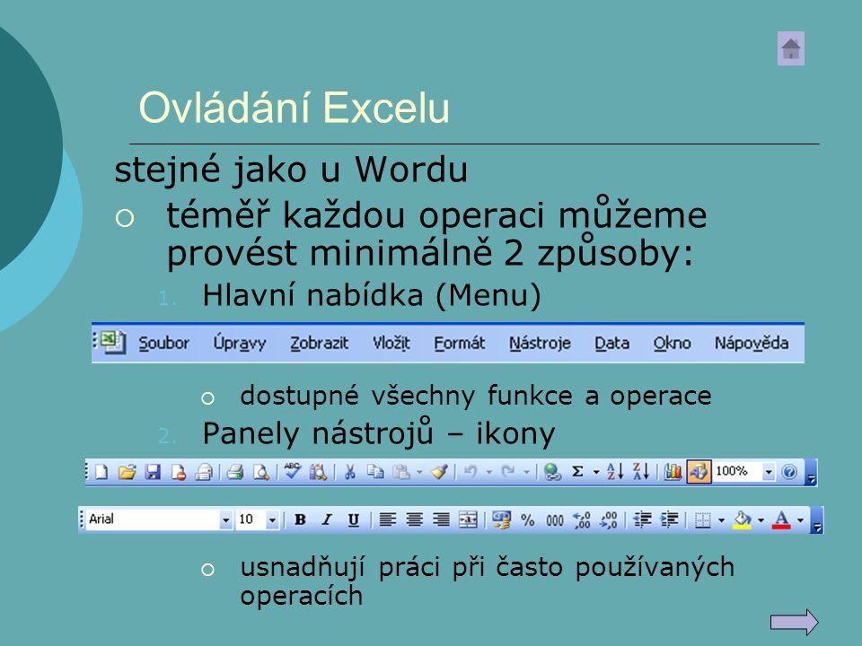 Ovládání Excelu stejné jako u Wordu  téměř každou operaci můžeme provést minimálně 2 způsoby: 1. Hlavní nabídka (Menu)  dostupné všechny funkce a op