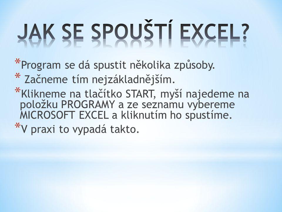 * Program se dá spustit několika způsoby. * Začneme tím nejzákladnějším.