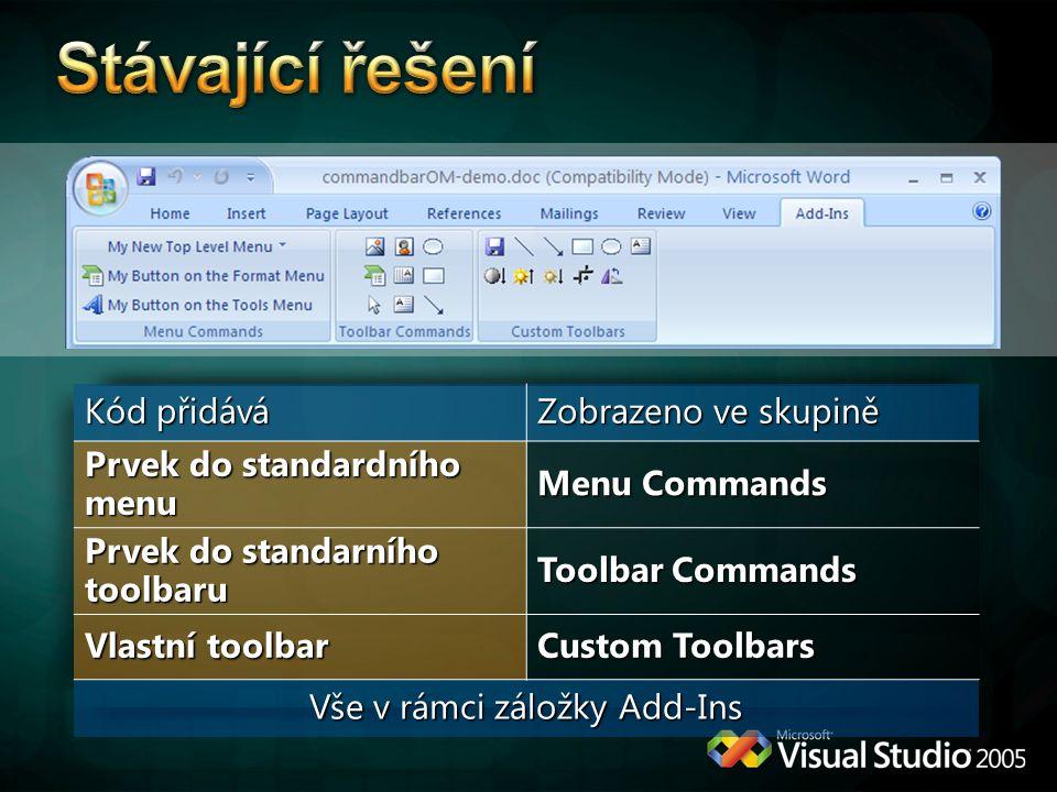 Kód přidává Zobrazeno ve skupině Prvek do standardního menu Menu Commands Prvek do standarního toolbaru Toolbar Commands Vlastní toolbar Custom Toolbars Vše v rámci záložky Add-Ins