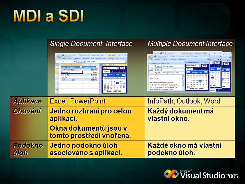 Single Document Interface Multiple Document Interface Aplikace Excel, PowerPoint InfoPath, Outlook, Word Chování Jedno rozhraní pro celou aplikaci. Ok