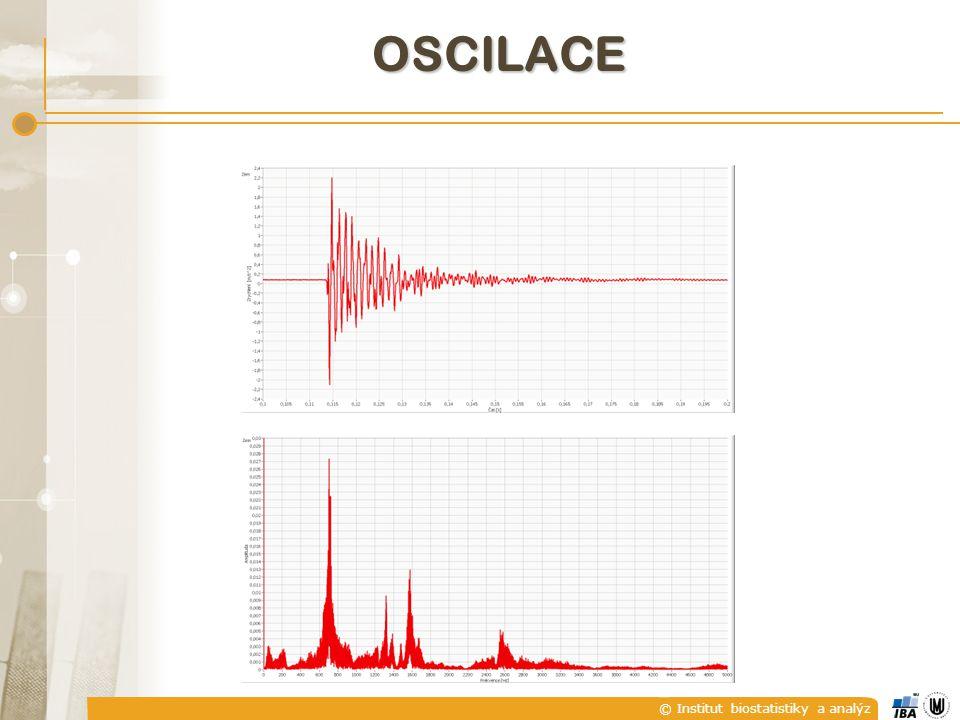 © Institut biostatistiky a analýz 15