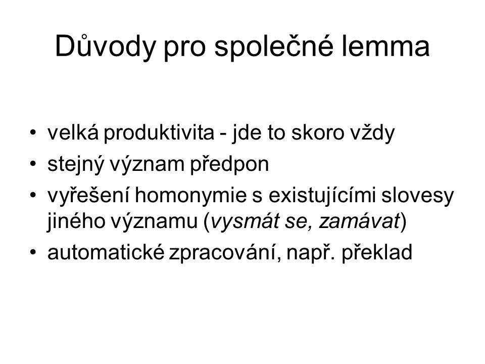 Důvody pro společné lemma velká produktivita - jde to skoro vždy stejný význam předpon vyřešení homonymie s existujícími slovesy jiného významu (vysmát se, zamávat) automatické zpracování, např.