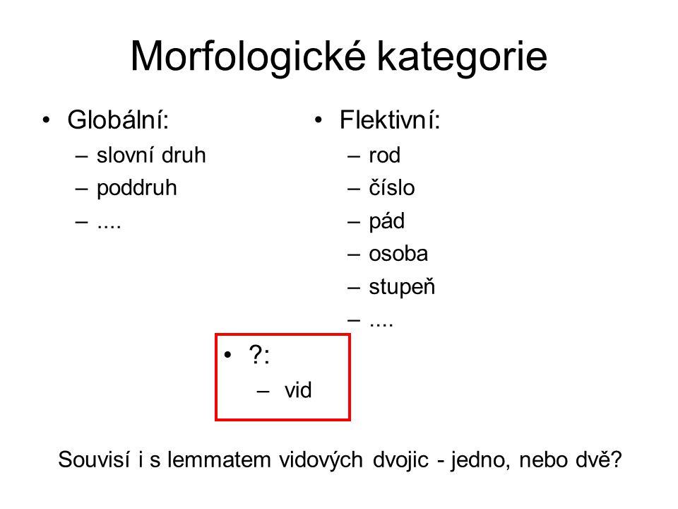 Morfologické kategorie Globální: –slovní druh –poddruh –....
