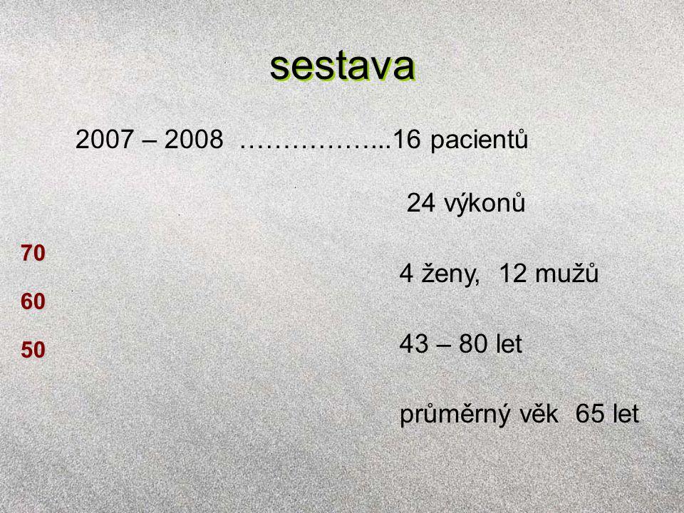 sestava 2007 – 2008 ……………...16 pacientů 24 výkonů 4 ženy, 12 mužů 43 – 80 let průměrný věk 65 let 50 60 70