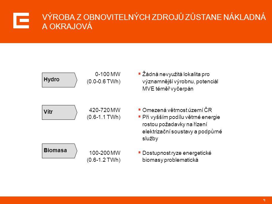 9 0-100 MW (0.0-0.6 TWh) 420-720 MW (0.6-1.1 TWh) 100-200 MW (0.6-1.2 TWh) VÝROBA Z OBNOVITELNÝCH ZDROJŮ ZŮSTANE NÁKLADNÁ A OKRAJOVÁ Hydro VítrBiomasa