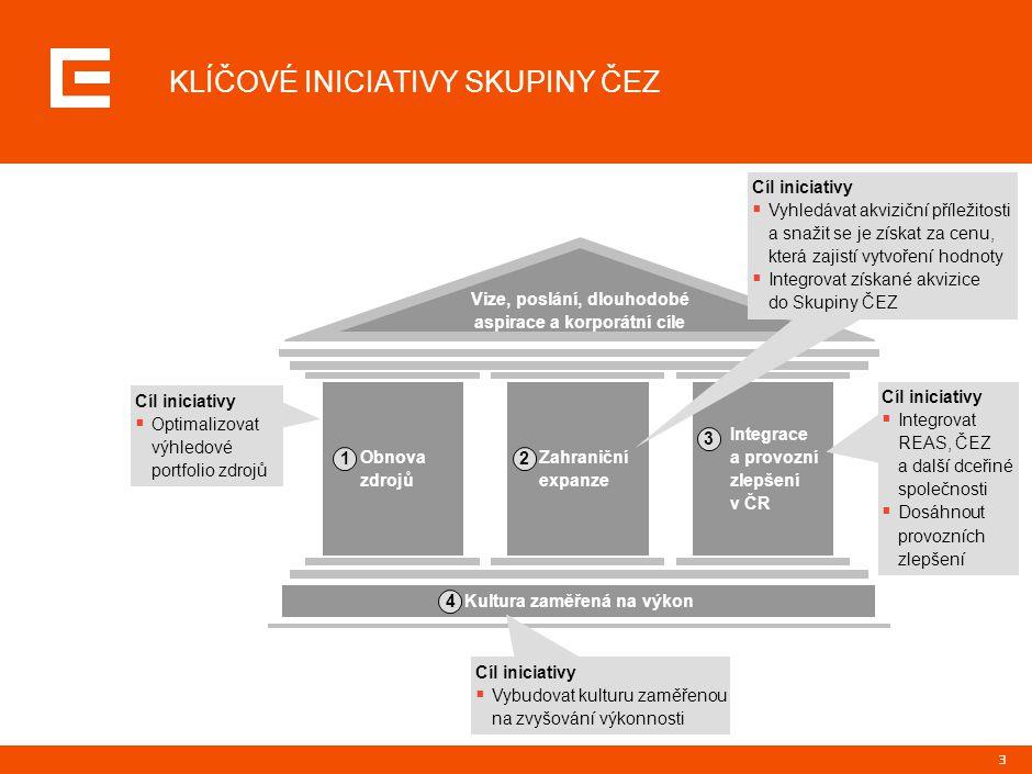 3 KLÍČOVÉ INICIATIVY SKUPINY ČEZ Kultura zaměřená na výkon Vize, poslání, dlouhodobé aspirace a korporátní cíle Obnova zdrojů Zahraniční expanze Integ