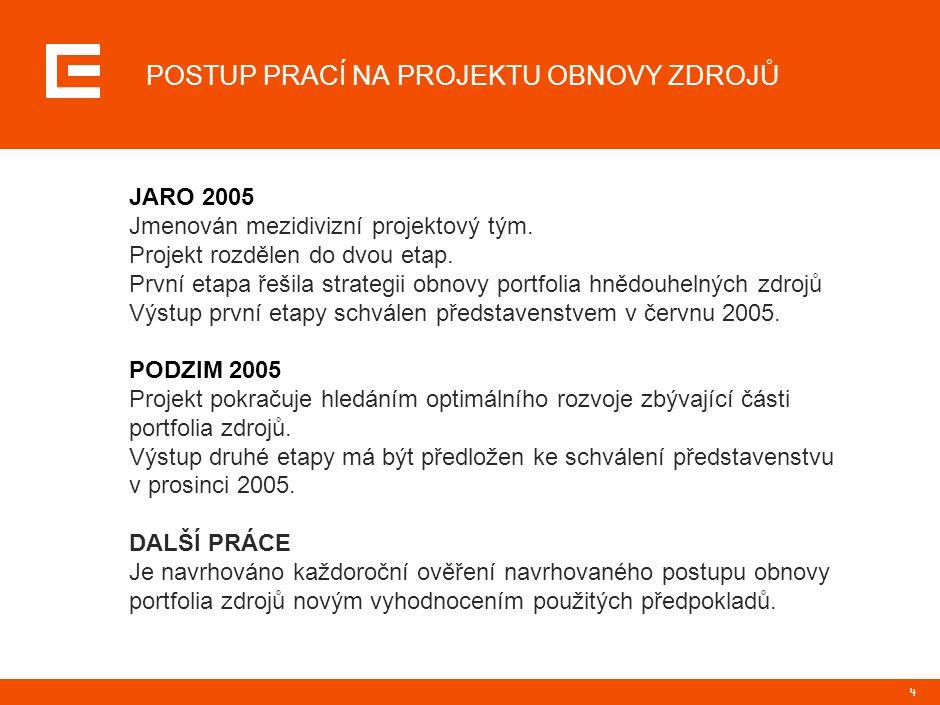 4 JARO 2005 Jmenován mezidivizní projektový tým. Projekt rozdělen do dvou etap. První etapa řešila strategii obnovy portfolia hnědouhelných zdrojů Výs