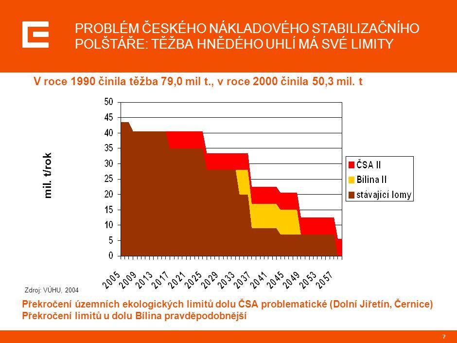 8 Forma podpory výrazně ovlivní trh s elektřinou Výrazný dopad podpory do cen elektřiny – až 10 mld.Kč ročně (2010) Další nákladové důsledky v oblasti rezervních kapacit 8% cíl (2010) je (mírně řečeno) ambiciózní Samostatné řešení kogenerace (dlouhodobá tradice ČR a dobrá pozice) a obnovitelných zdrojů (méně vhodné podmínky v ČR zvýší celkové náklady na opatřenou elektřinu) je chybné ČEZ Obnovitelné zdroje Základem MVE (Hydročez, VČE a další) Vstup do segmentu větrných elektráren Další typy obnovitelných zdrojů ??.