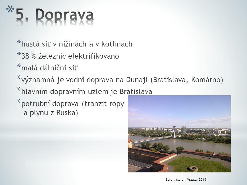 * hustá síť v nížinách a v kotlinách * 38 % železnic elektrifikováno * malá dálniční síť * významná je vodní doprava na Dunaji (Bratislava, Komárno) * hlavním dopravním uzlem je Bratislava * potrubní doprava (tranzit ropy a plynu z Ruska) Zdroj: Martin Vrzala, 2013
