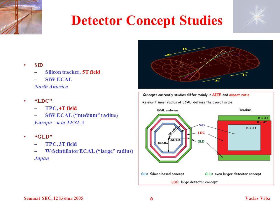 Seminář SEČ, 12 května 2005Václav Vrba 7 Concept of the detector system for the future e+e- linear collider VxDet HCal ECal TPC Image from the TDR ECFA-DESY